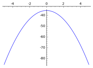 Log of the Product of Normal Distributions